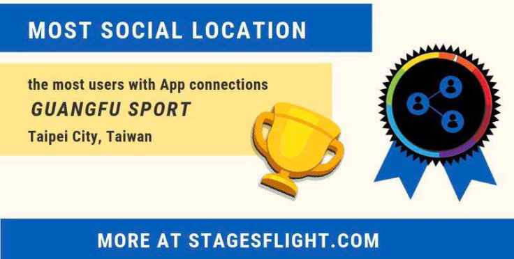 20190218 Stage Flight Most Social Location-1