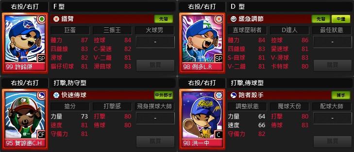 ★《全民打棒球2 Online》1995-1999年 CPBL紅卡潛力重評