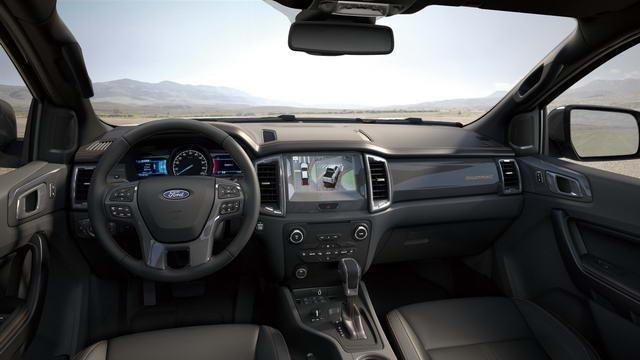 【圖三】Ford Ranger 運動型進化搭載全新360°環景影像行車輔助系統,提供駕駛者更直覺的影像輔助-1